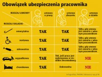 infografika. wp.pl